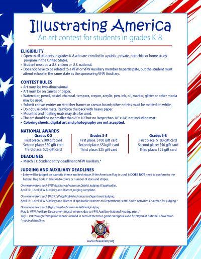 Illustrating Americav2