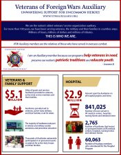 VFW Auxiliary Facts Leaflet 18-19