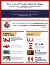 VFW-Auxiliary-Facts-Leaflet-19-20