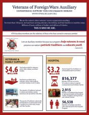 VFW Auxiliary Facts Leaflet 2017-2018_Page_1